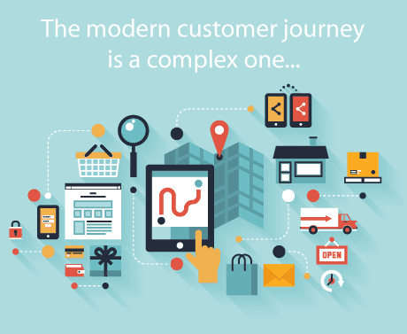 Expert Opinion: Why Customer Journey Mapping is vital for improving CX