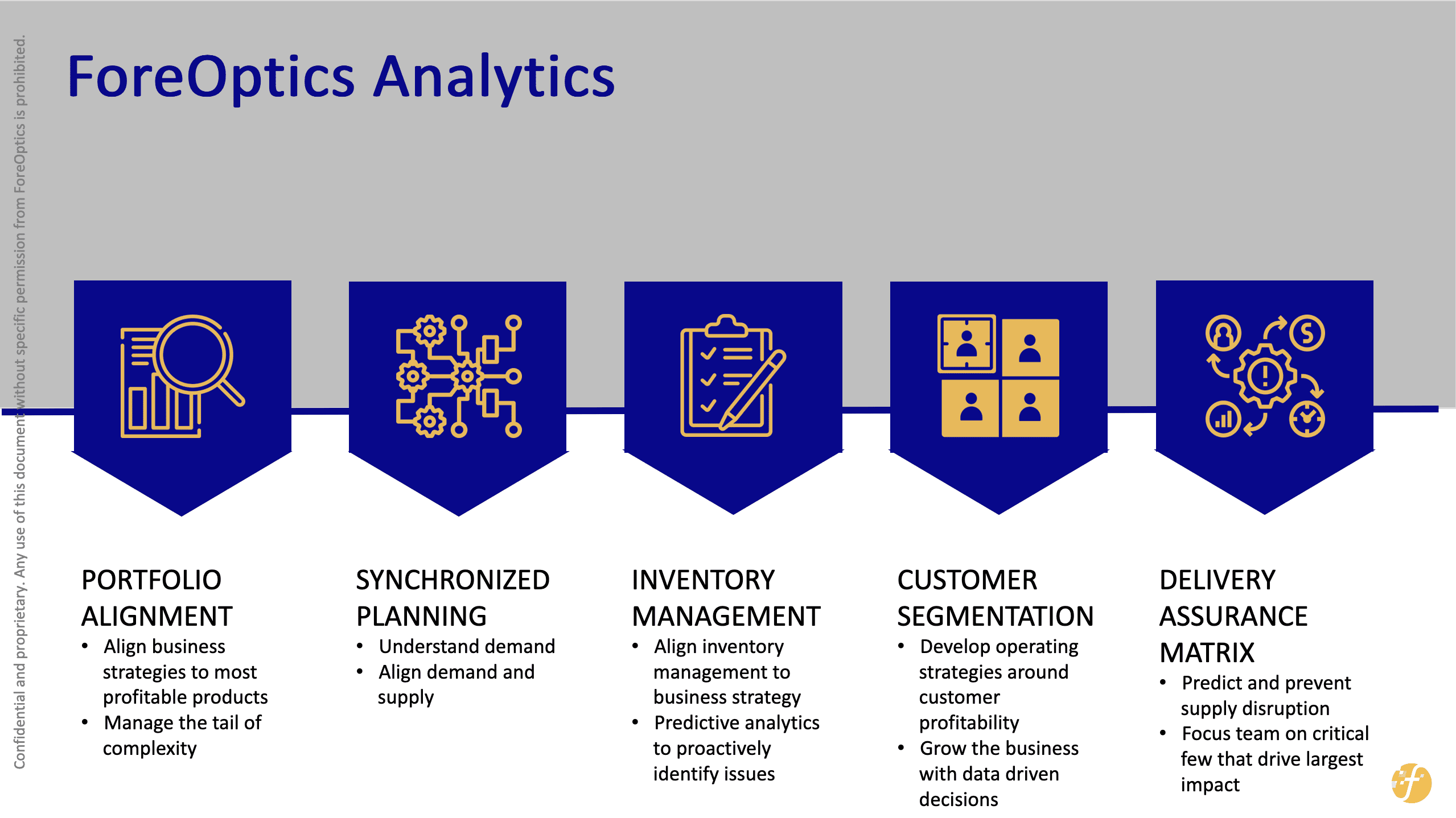 ForeOptics Analytics Offerings - Portfolio Alignment, Synchronized Planning, Inventory Management, Customer Segmentation, Delivery Assurance Matrix